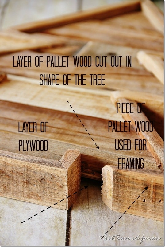 pallet-wood-Christmas-tree-how-to