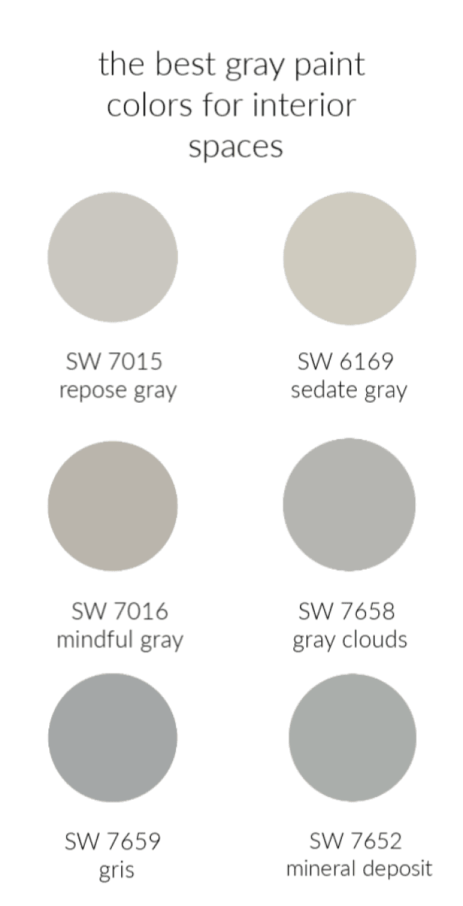 The Best Gray Paint Colors In