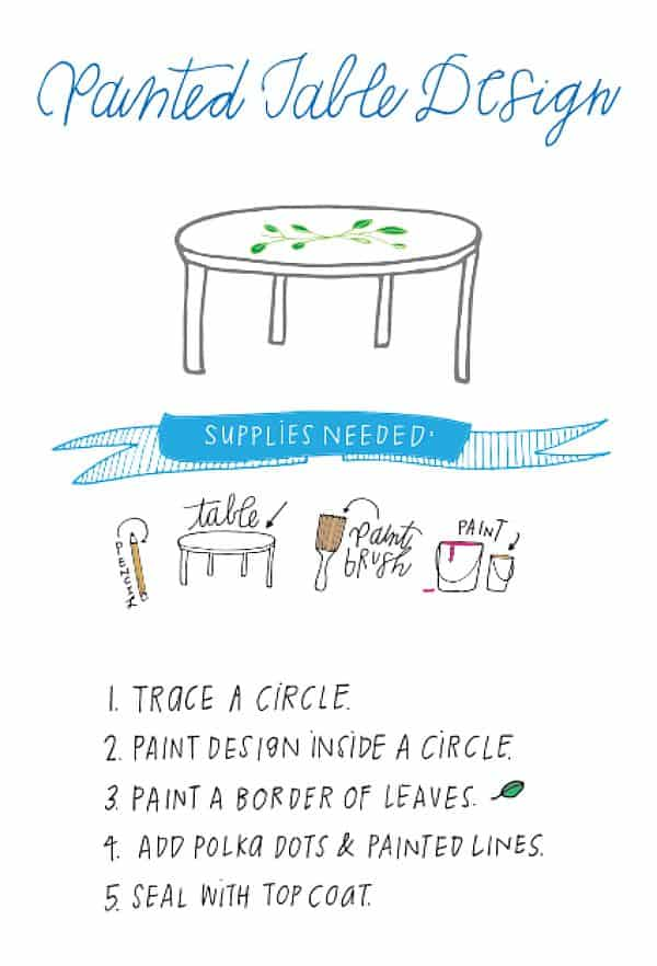 Painted Table Design