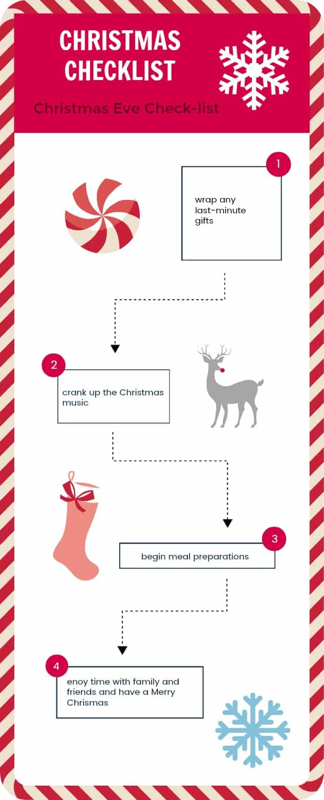 Christmas planning checklist