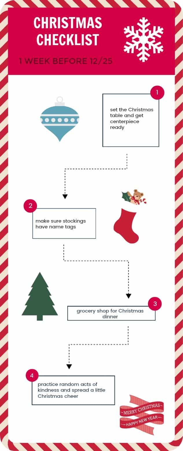 1 week Christmas planning checklist