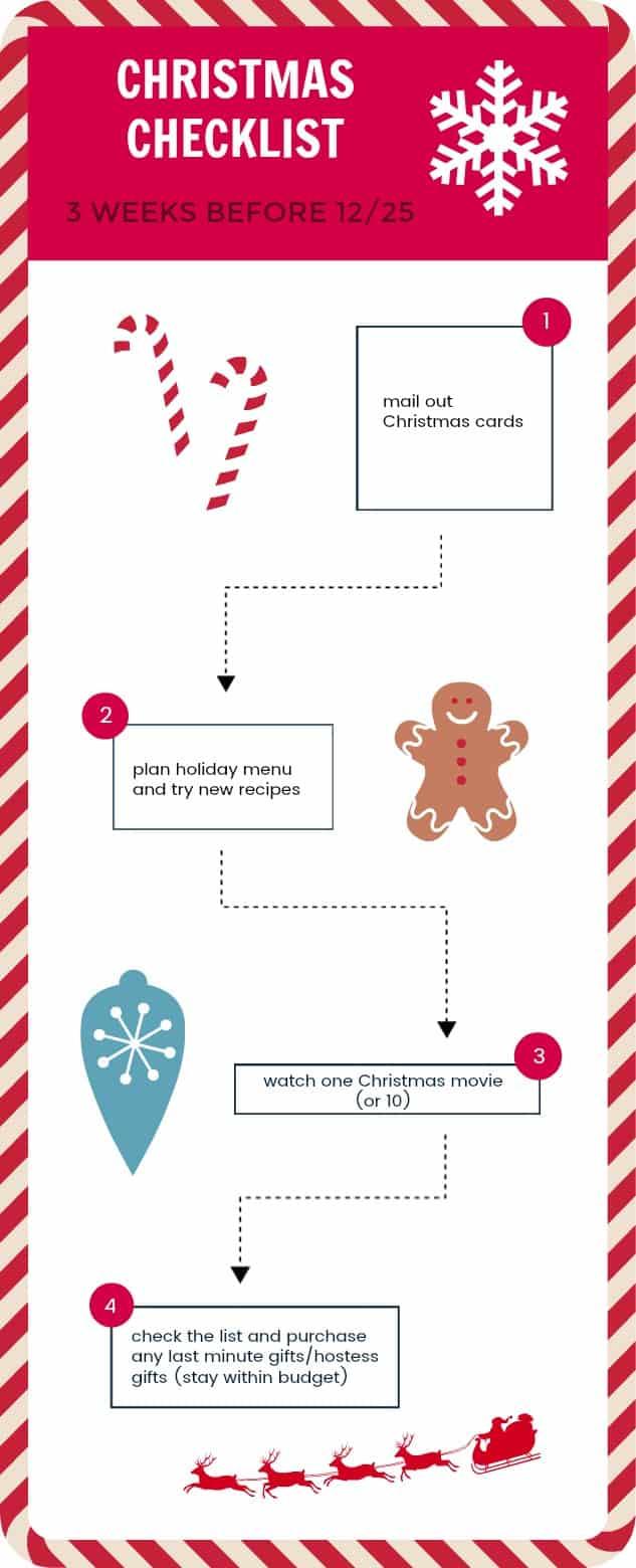 3 week Christmas planning checklist